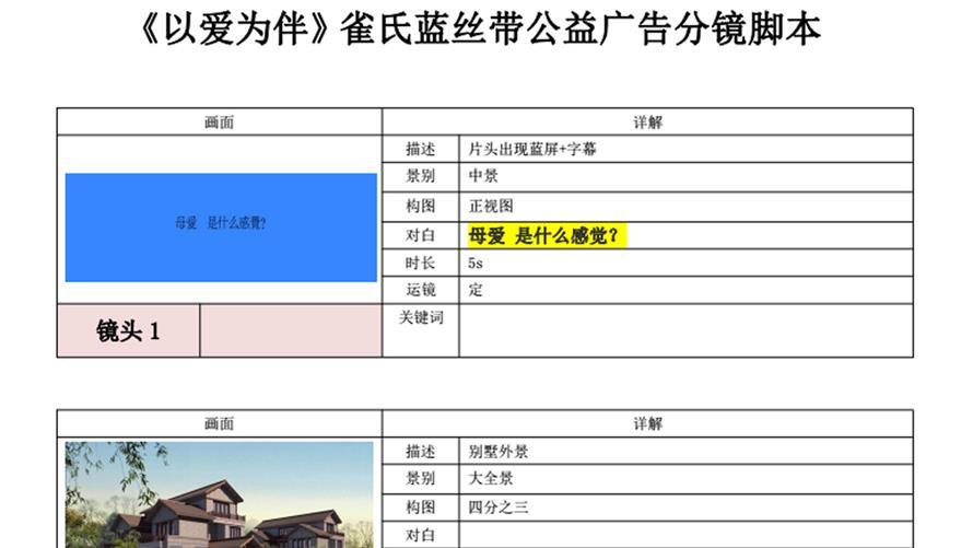 雀氏蓝丝带公益宣传片《以爱为伴》前期制作02——安戈力影视.jpg
